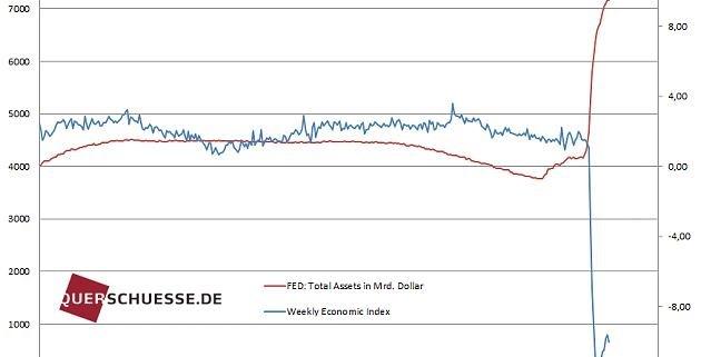 DRuckerpresse versus wirtschaftliche Aktivität